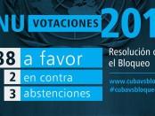 cuba-blockade-un-vote